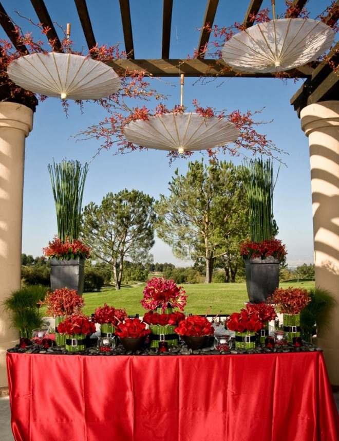 Garden decorating ideas -diy-paper-umbrellas-decor