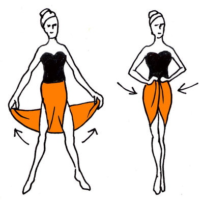 6 different ways to tie a sarong dress and pareo skirt for ...