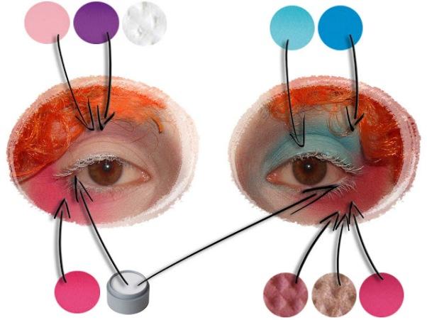 halloween makeup ideas guys mad hatter colours tutorial