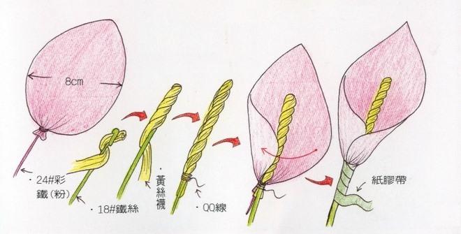 flower-craft-ideas-calla-instructions-nylon-tights-instructions