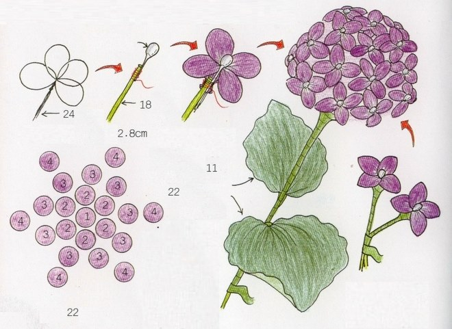 flower-craft-ideas-hydrangea-instructions-nylon-tights-wire