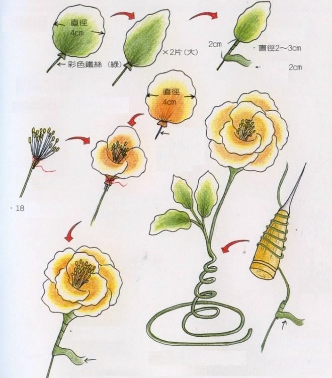 flower-craft-ideas-instructions-yellow-rose-nylon-tights