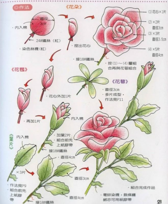 flower-craft-ideas-rose-artificial-flower-petals-adults-instructions