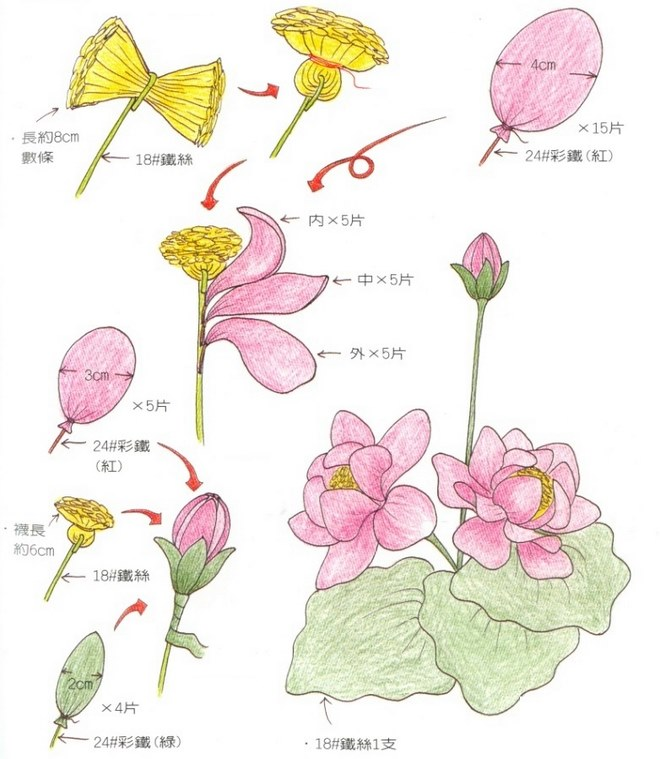 flower-craft-ideas-water-lillies-fake-flowers-adult-instructions
