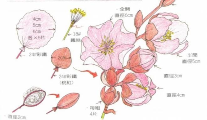 diy-peach-blossom-twig-tutorial
