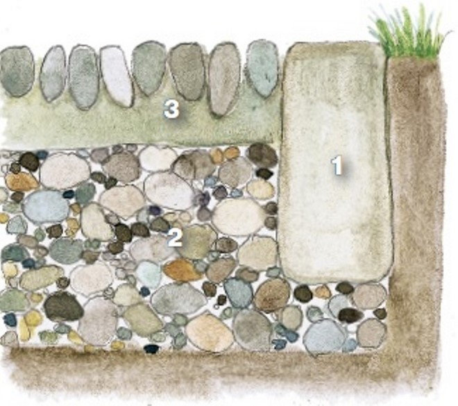 How to make natural pebble mosaic and stepping stones for - How to lay pebbles in garden ...