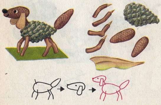 crafts from natural materials with kids dog