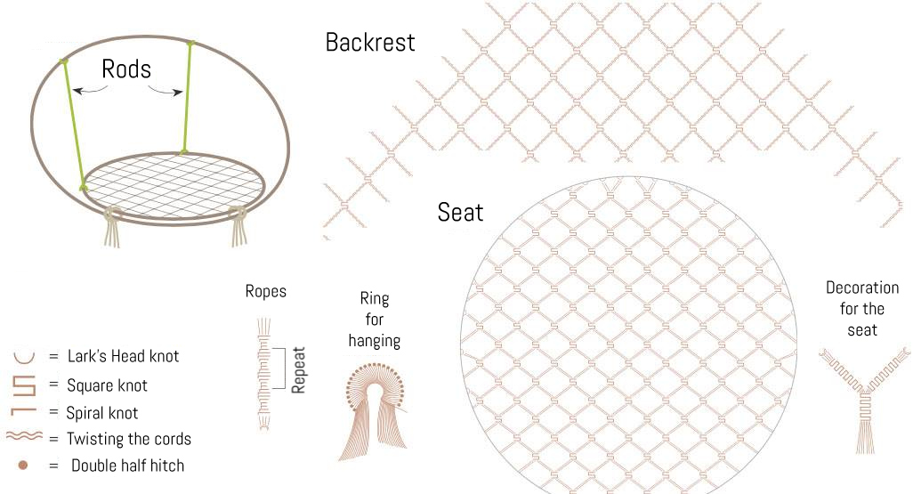 Macramee hanging chair diy free pattern with basic knots